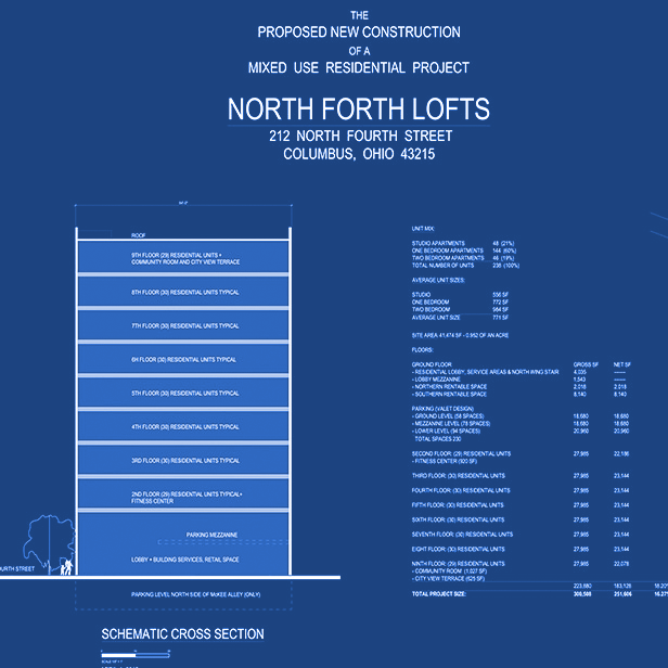 24-N.-Forth-Lofts-9-Cover-A-0-4.3.19-copy_s